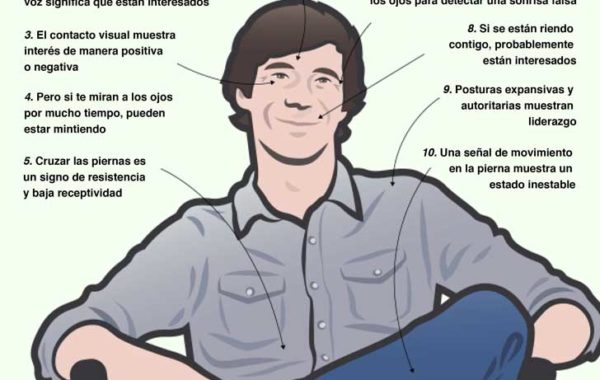 Como leer el Lenguaje Corporal